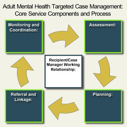 Minnesota Health Care Programs Provider Manual